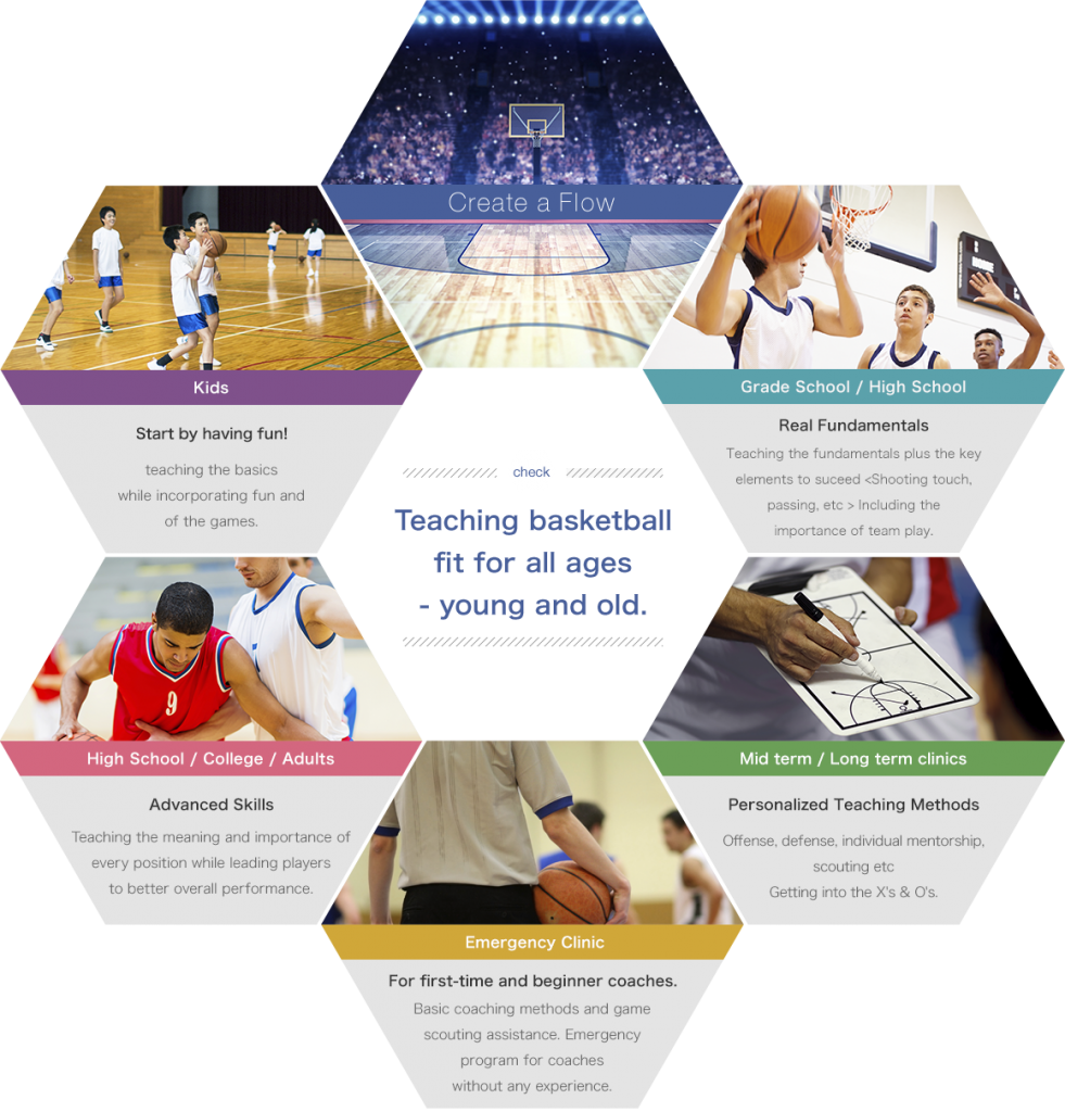Teaching Basketball fit for all ages -young and old